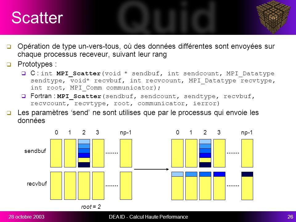 DEA ID - Calcul Haute Performance2628 octobre 2003 Scatter Opération de type un-vers-tous, où des données différentes sont envoyées sur chaque processus receveur, suivant leur rang Prototypes : C : int MPI_Scatter(void * sendbuf, int sendcount, MPI_Datatype sendtype, void* recvbuf, int recvcount, MPI_Datatype recvtype, int root, MPI_Comm communicator); Fortran : MPI_Scatter(sendbuf, sendcount, sendtype, recvbuf, recvcount, recvtype, root, communicator, ierror) Les paramètres send ne sont utilises que par le processus qui envoie les données sendbuf recvbuf 0 123np-1 root = 2 0 123np-1