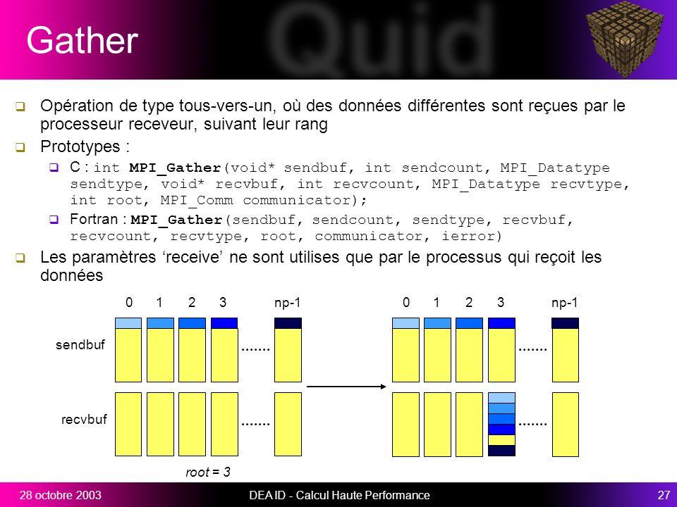 DEA ID - Calcul Haute Performance2728 octobre 2003 Gather Opération de type tous-vers-un, où des données différentes sont reçues par le processeur receveur, suivant leur rang Prototypes : C : int MPI_Gather(void* sendbuf, int sendcount, MPI_Datatype sendtype, void* recvbuf, int recvcount, MPI_Datatype recvtype, int root, MPI_Comm communicator); Fortran : MPI_Gather(sendbuf, sendcount, sendtype, recvbuf, recvcount, recvtype, root, communicator, ierror) Les paramètres receive ne sont utilises que par le processus qui reçoit les données sendbuf recvbuf 0 123np-1 root = 3 0 123np-1