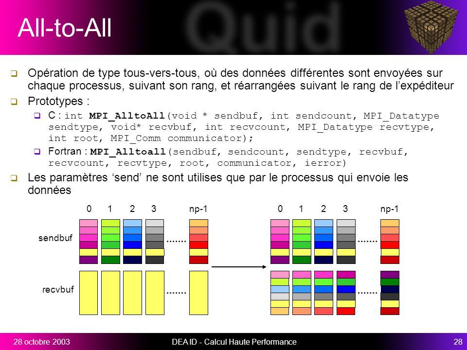 DEA ID - Calcul Haute Performance2828 octobre 2003 All-to-All Opération de type tous-vers-tous, où des données différentes sont envoyées sur chaque processus, suivant son rang, et réarrangées suivant le rang de lexpéditeur Prototypes : C : int MPI_AlltoAll(void * sendbuf, int sendcount, MPI_Datatype sendtype, void* recvbuf, int recvcount, MPI_Datatype recvtype, int root, MPI_Comm communicator); Fortran : MPI_Alltoall(sendbuf, sendcount, sendtype, recvbuf, recvcount, recvtype, root, communicator, ierror) Les paramètres send ne sont utilises que par le processus qui envoie les données sendbuf recvbuf 0 123np-10 123