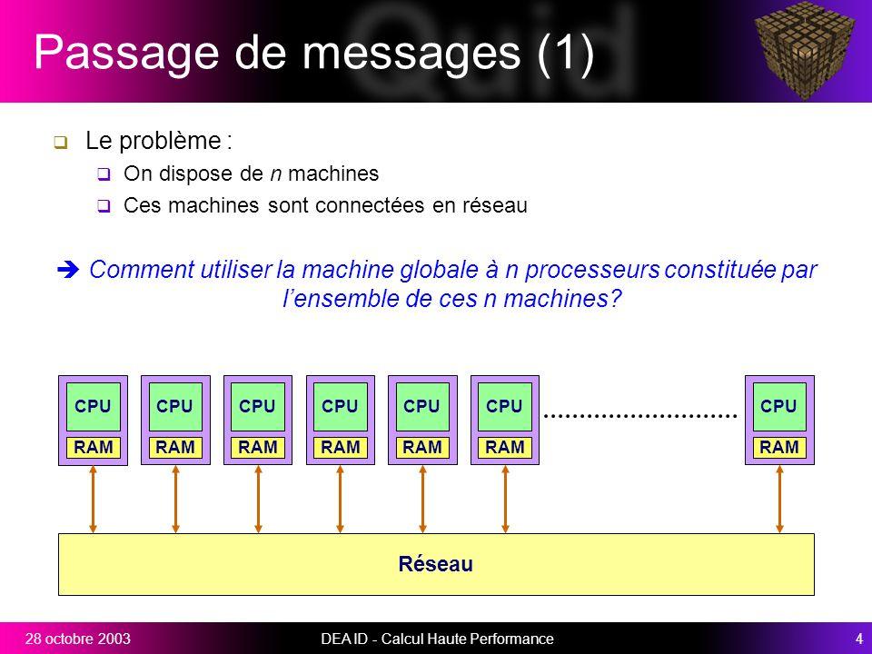 DEA ID - Calcul Haute Performance428 octobre 2003 Passage de messages (1) Le problème : On dispose de n machines Ces machines sont connectées en réseau Comment utiliser la machine globale à n processeurs constituée par lensemble de ces n machines.