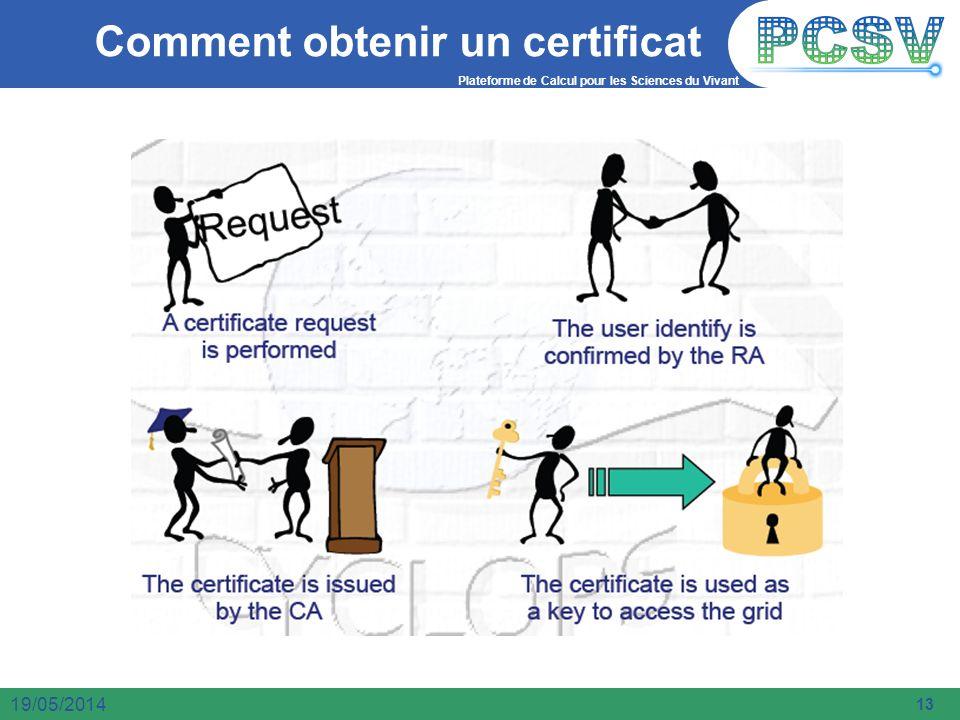 Plateforme de Calcul pour les Sciences du Vivant 13 19/05/2014 Comment obtenir un certificat