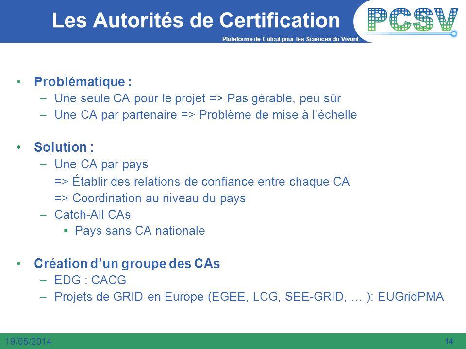 Plateforme de Calcul pour les Sciences du Vivant 14 19/05/2014 Les Autorités de Certification Problématique : –Une seule CA pour le projet => Pas géra