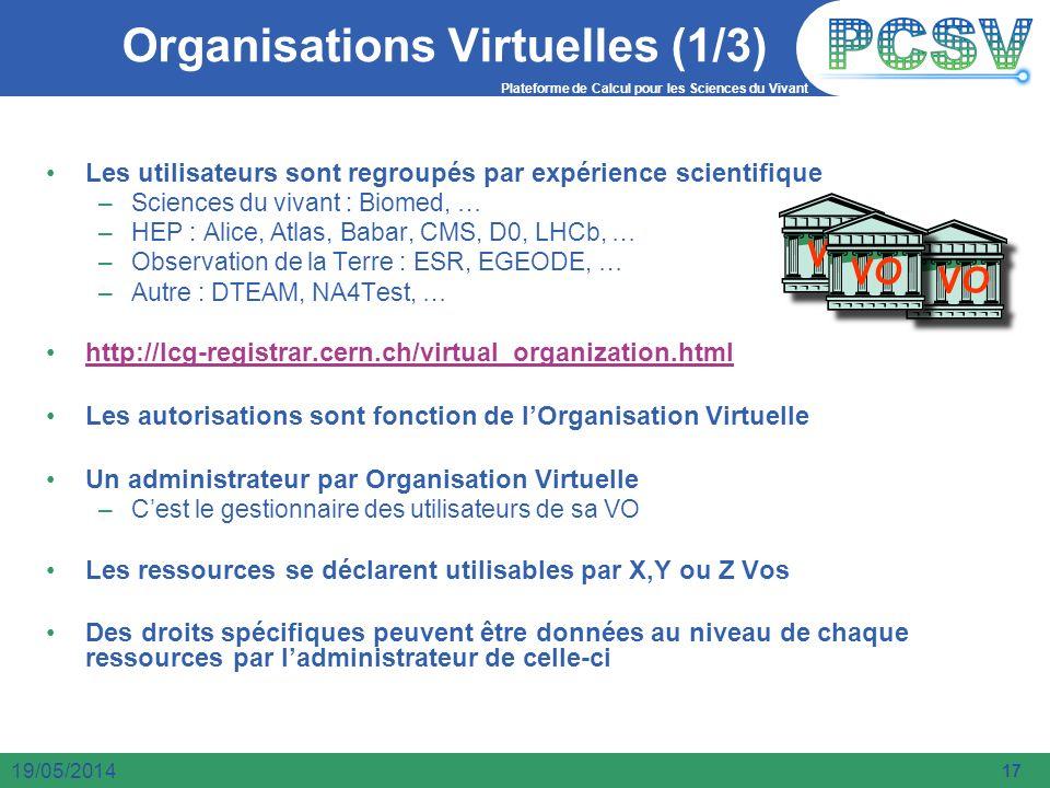 Plateforme de Calcul pour les Sciences du Vivant 17 19/05/2014 VO Organisations Virtuelles (1/3) Les utilisateurs sont regroupés par expérience scient