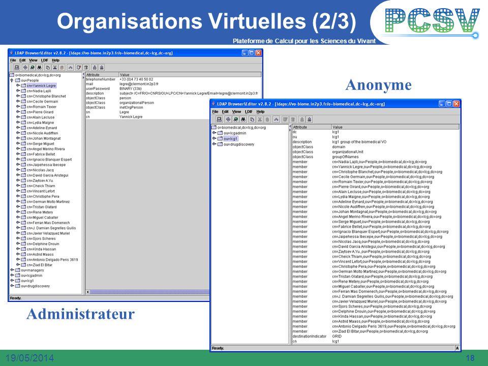 Plateforme de Calcul pour les Sciences du Vivant 18 19/05/2014 Organisations Virtuelles (2/3) Administrateur Anonyme
