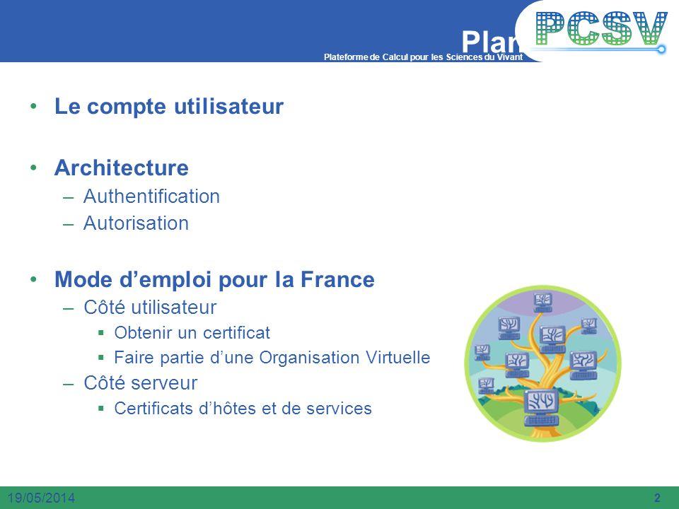 Plateforme de Calcul pour les Sciences du Vivant 2 19/05/2014 Plan Le compte utilisateur Architecture –Authentification –Autorisation Mode demploi pou
