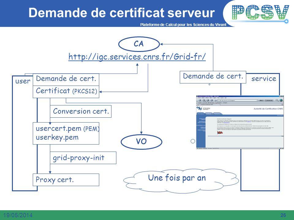 Plateforme de Calcul pour les Sciences du Vivant 26 19/05/2014 Demande de certificat serveur CA VO user service Demande de cert. Certificat (PKCS12) u