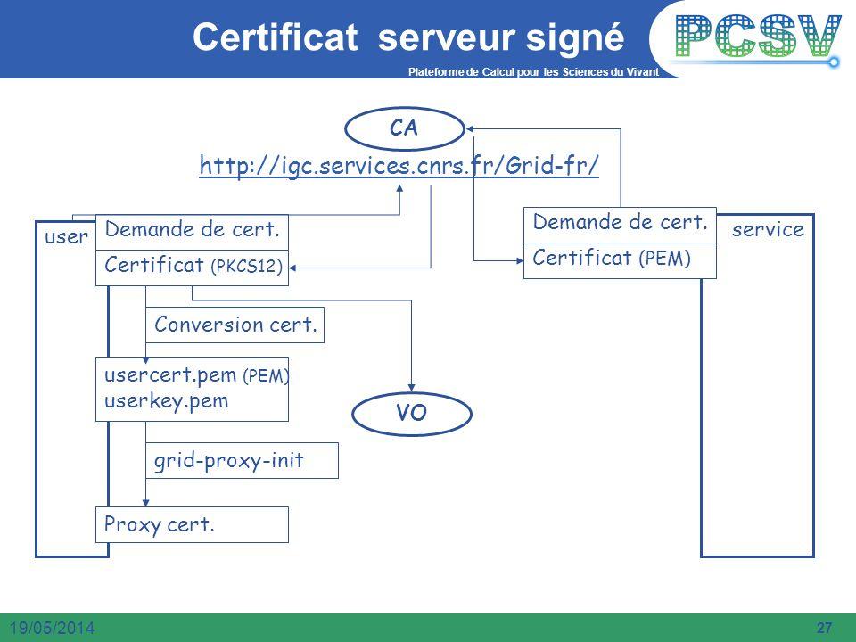 Plateforme de Calcul pour les Sciences du Vivant 27 19/05/2014 Certificat serveur signé CA VO user service Demande de cert. Certificat (PKCS12) userce