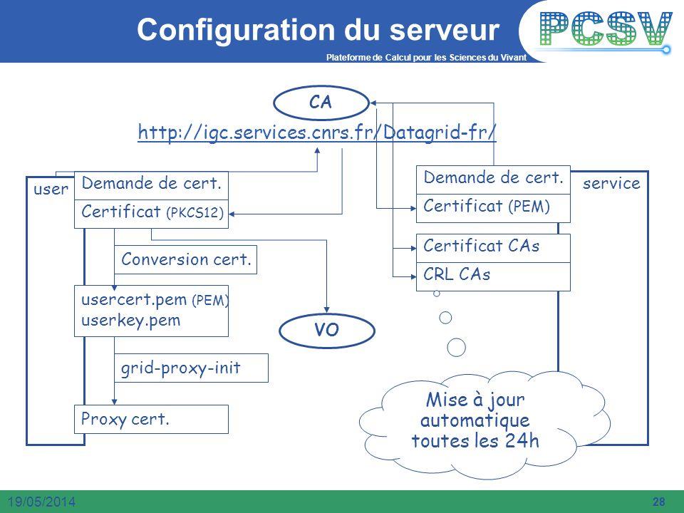 Plateforme de Calcul pour les Sciences du Vivant 28 19/05/2014 Configuration du serveur CA VO user service Demande de cert. Certificat (PKCS12) userce