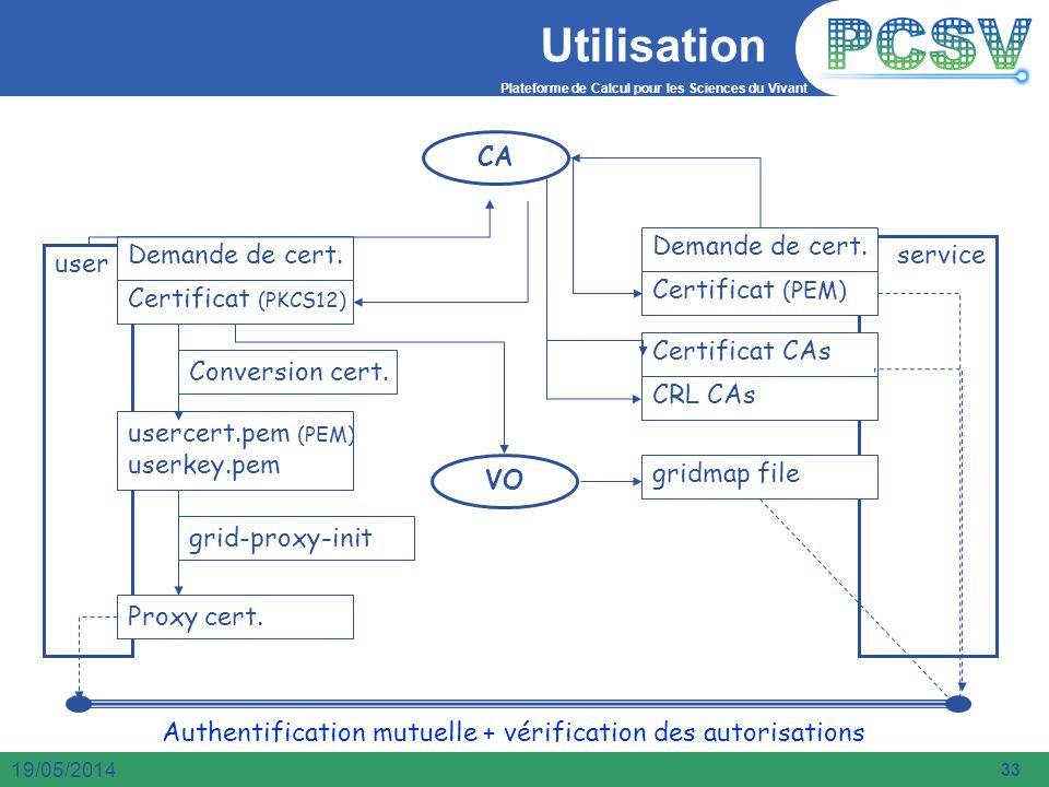 Plateforme de Calcul pour les Sciences du Vivant 33 19/05/2014 Utilisation CA VO user service Demande de cert. Certificat (PKCS12) usercert.pem (PEM)