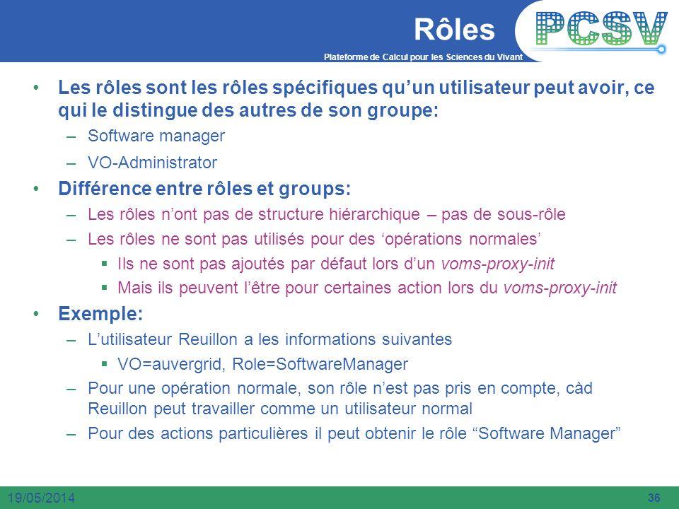 Plateforme de Calcul pour les Sciences du Vivant 36 19/05/2014 Rôles Les rôles sont les rôles spécifiques quun utilisateur peut avoir, ce qui le disti