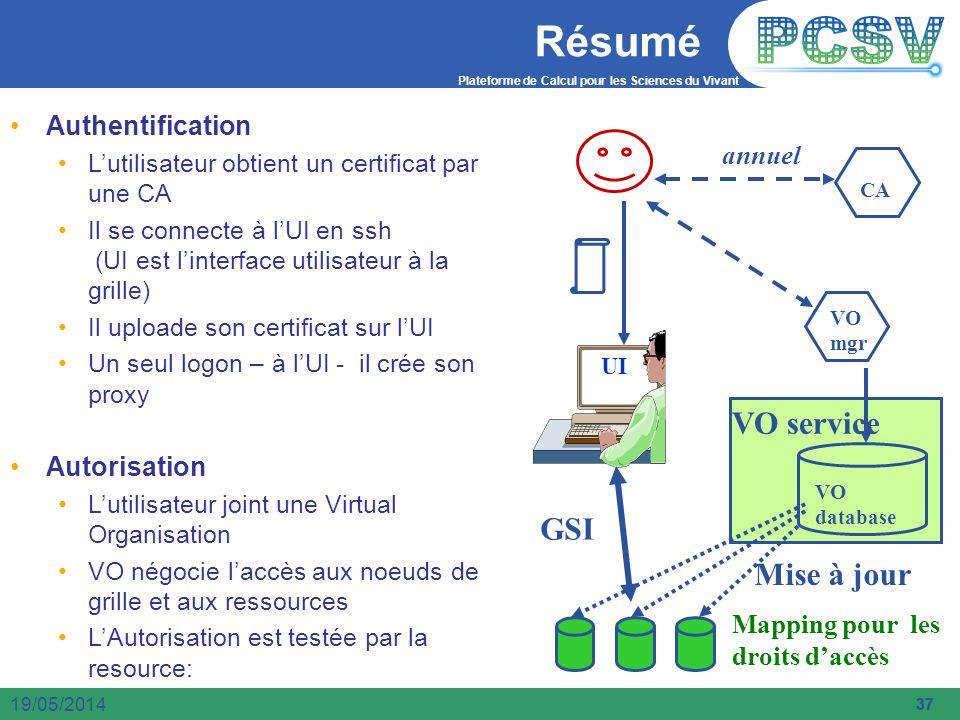 Plateforme de Calcul pour les Sciences du Vivant 37 19/05/2014 Résumé 37 Autorisation Lutilisateur joint une Virtual Organisation VO négocie laccès au
