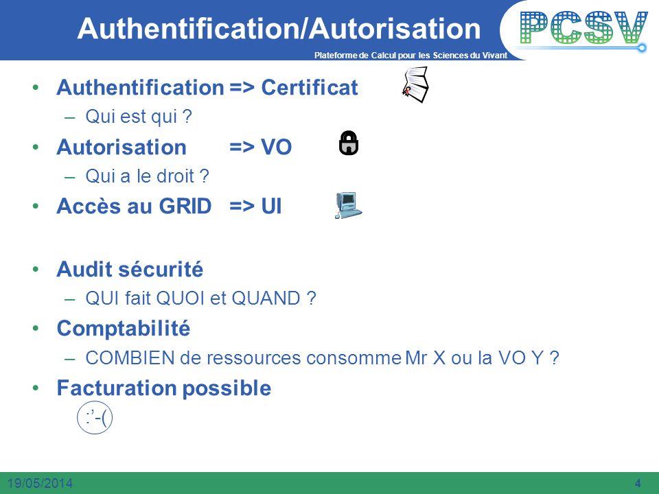 Plateforme de Calcul pour les Sciences du Vivant 35 19/05/2014 Obtenir des autorisations Query Authentication Request Auth DB C=FR/O=CNRS /L=LPC /CN=Matthieu Reichstdat /CN=proxy VOMS pseudo- cert [reichma@clrlcgui01 repeat_install]$ voms-proxy-init --voms auvergrid:/Role=lcgadmin Your identity: /O=GRID-FR/C=FR/O=CNRS/OU=LPC/CN=Matthieu Reichstadt Enter GRID pass phrase: Creating temporary proxy.......................................................................................