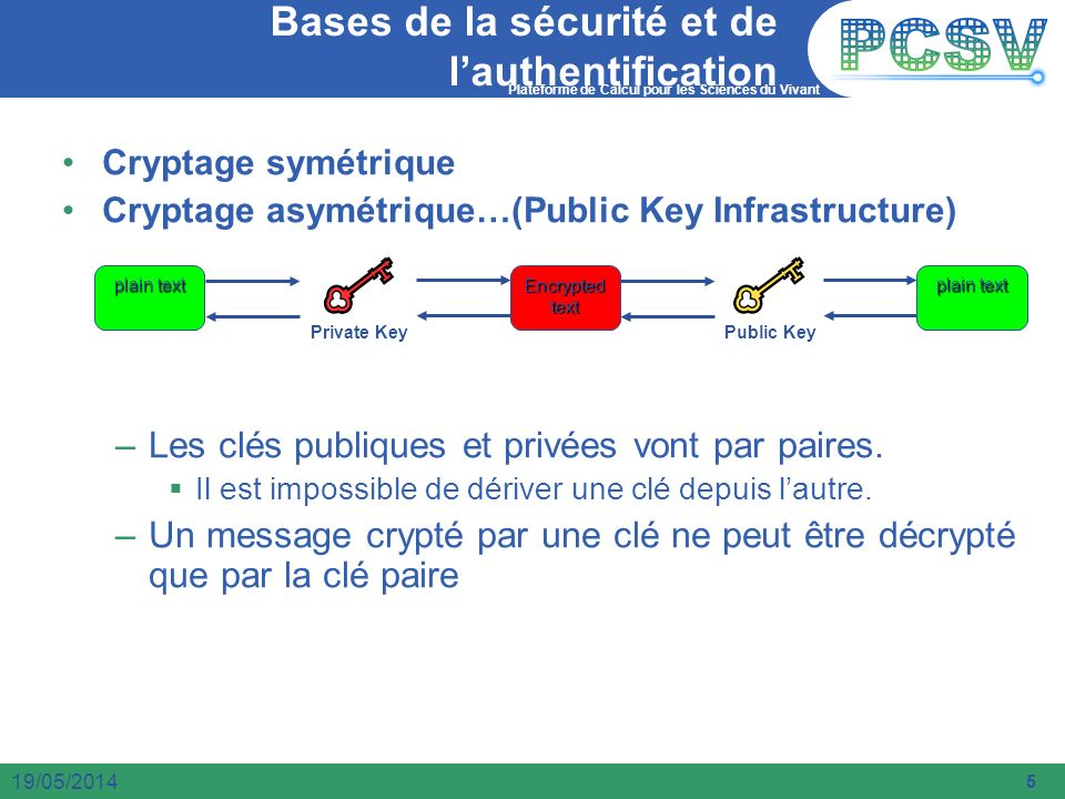 Plateforme de Calcul pour les Sciences du Vivant 16 19/05/2014 Autorisation Organisation Virtuelle (VO) –Ensemble dindividus ayant des buts communs –Utilisateurs –Ressources A set of individuals or organisations, not under single hierarchical control, (temporarily) joining forces to solve a particular problem at hand, bringing to the collaboration a subset of their resources, sharing those at their discretion and each under their own conditions.