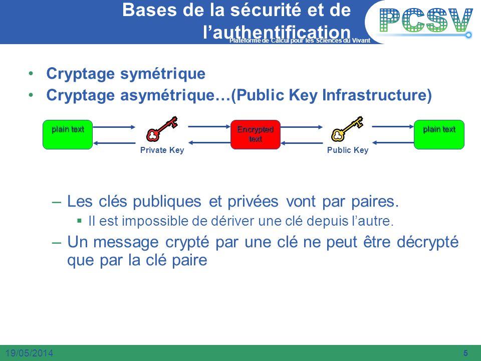 Plateforme de Calcul pour les Sciences du Vivant 6 19/05/2014 Algorithme des clés publiques Chaque utilisateur a 2 clés: une privée et une publique –Il est impossible de dériver une clé depuis lautre; –Un message crypté par une clé ne peut être décrypté que par lautre Pas déchange de secrets nécessaires –Lenvoi crypté se fait en utilisant la clé publique du receveur; –Le décryptage par le receveur se fait en utilisant sa clé privée; clés John public private clés Paul publicprivate PaulJohn ciao3$rciao PaulJohn ciaocy7ciao 3$r cy7