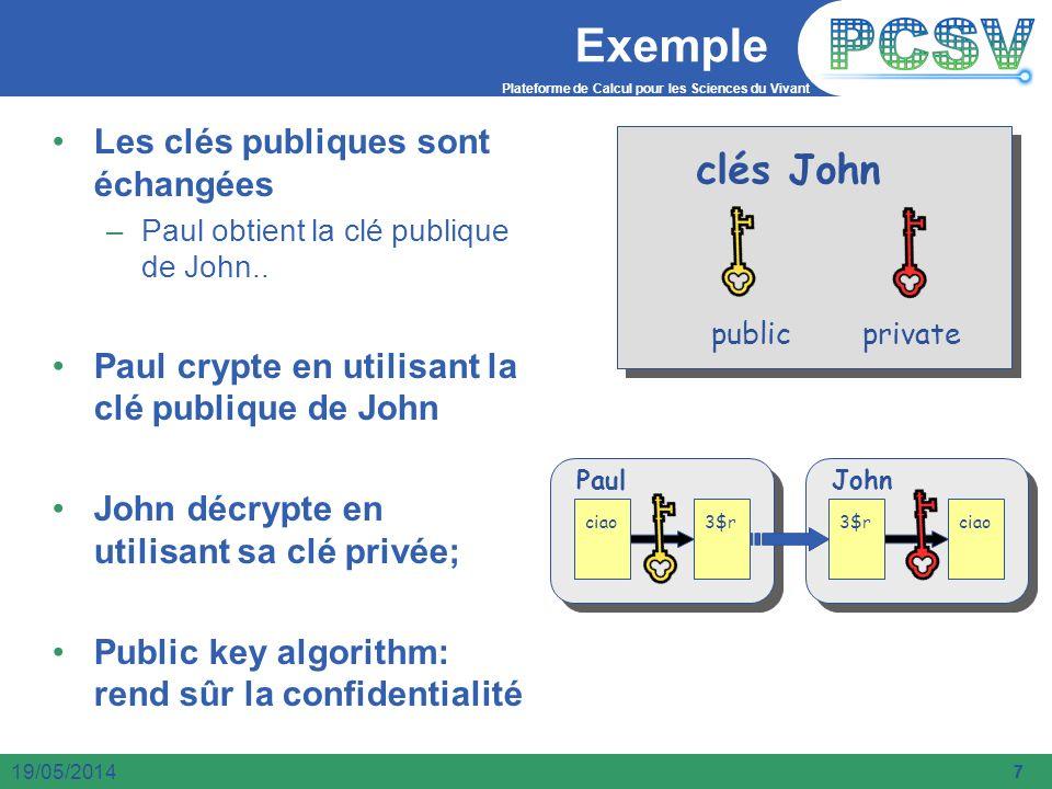 Plateforme de Calcul pour les Sciences du Vivant 7 19/05/2014 Exemple 7 Les clés publiques sont échangées –Paul obtient la clé publique de John.. Paul