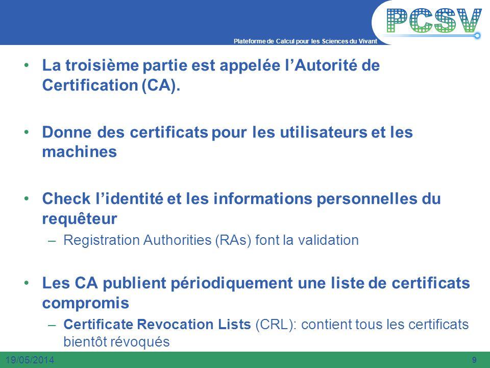 Plateforme de Calcul pour les Sciences du Vivant 20 19/05/2014 Mode demploi 1.Obtenir un certificat personnel –http://igc.services.cnrs.fr/Grid-frhttp://igc.services.cnrs.fr/Grid-fr 2.Senregistrer auprès dune VO et 2.Accepter les règles dutilisation du GRID –https://lcg-registrar.cern.ch/cgi-bin/register/account.pl –Attendre ~= 24 heures pour la propagation des droits 3.Exporter et convertir son certificat –du format PKCS12 au format PEM –Le mettre en place sur lUI 4.Générer un proxy 5.La grille est à vous…