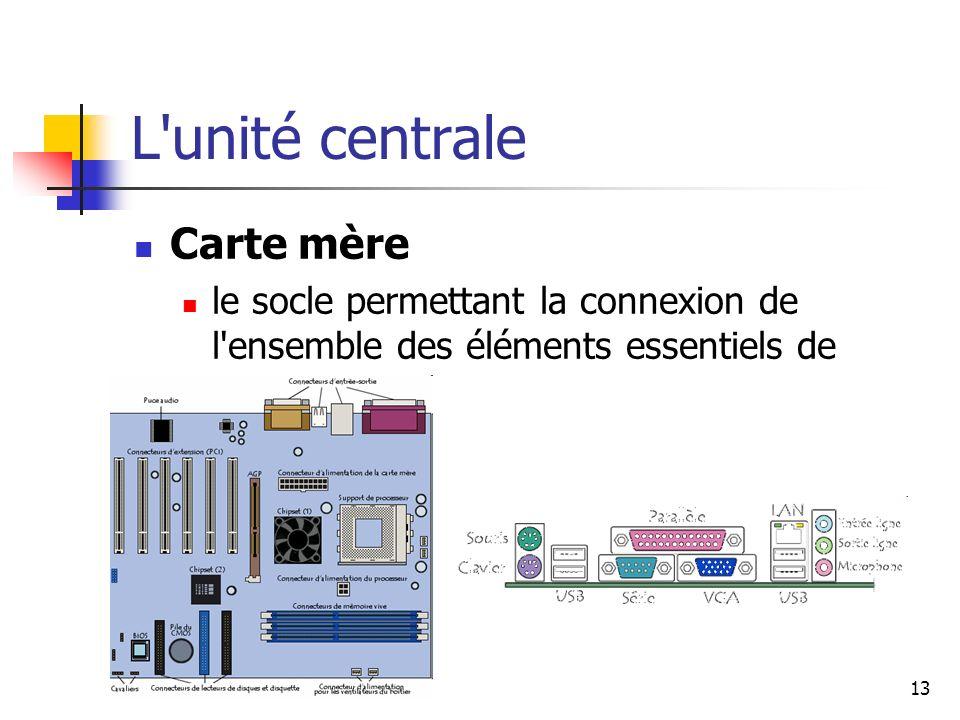 13 L'unité centrale Carte mère le socle permettant la connexion de l'ensemble des éléments essentiels de l'ordinateur