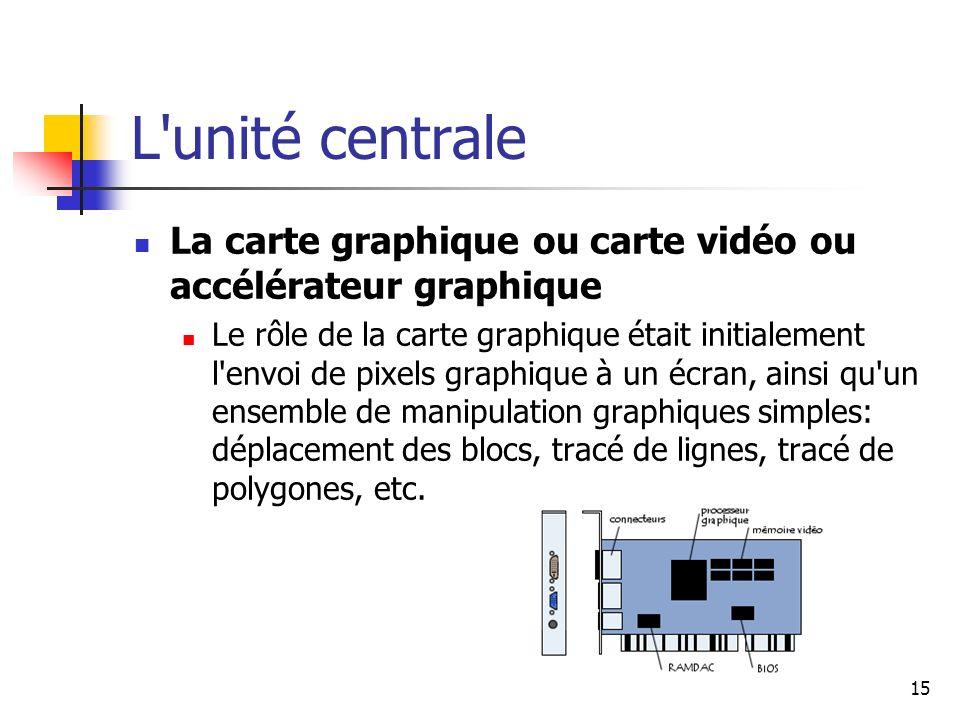 15 L'unité centrale La carte graphique ou carte vidéo ou accélérateur graphique Le rôle de la carte graphique était initialement l'envoi de pixels gra