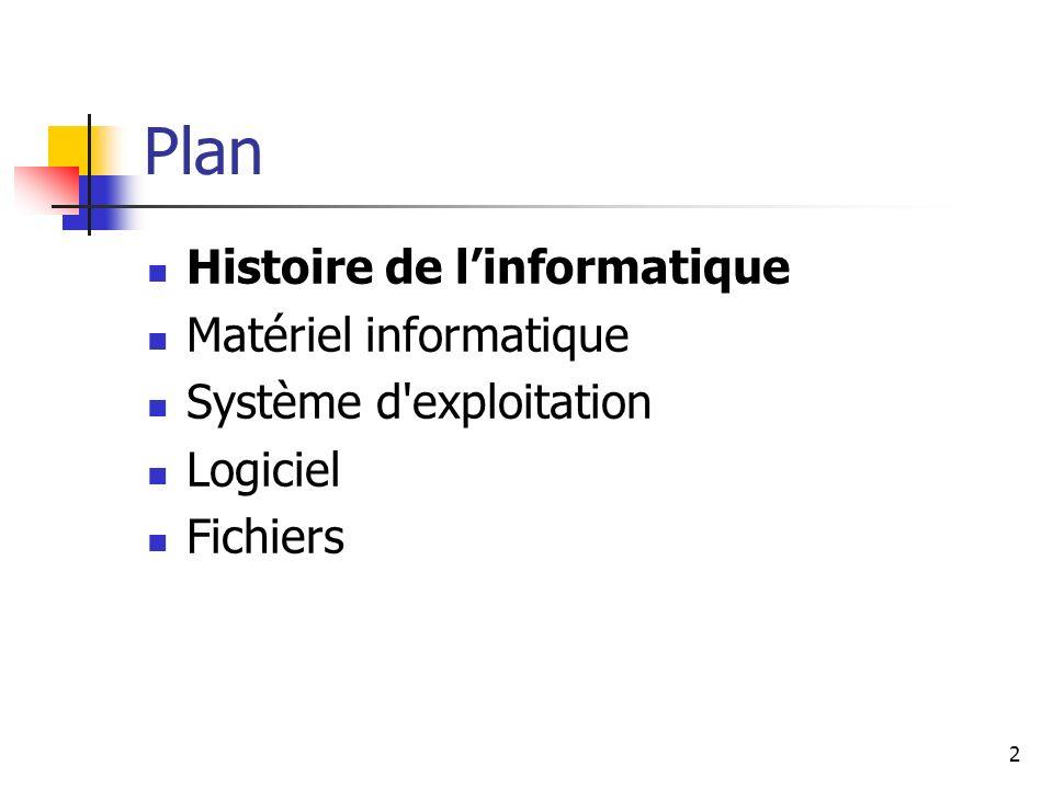 2 Plan Histoire de linformatique Matériel informatique Système d'exploitation Logiciel Fichiers