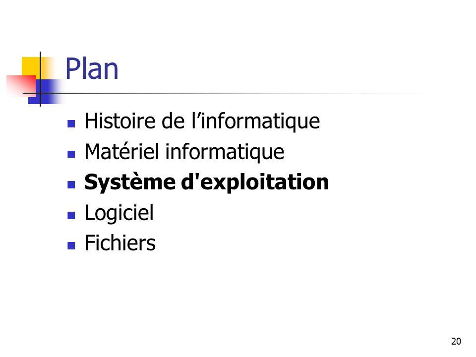 20 Plan Histoire de linformatique Matériel informatique Système d'exploitation Logiciel Fichiers