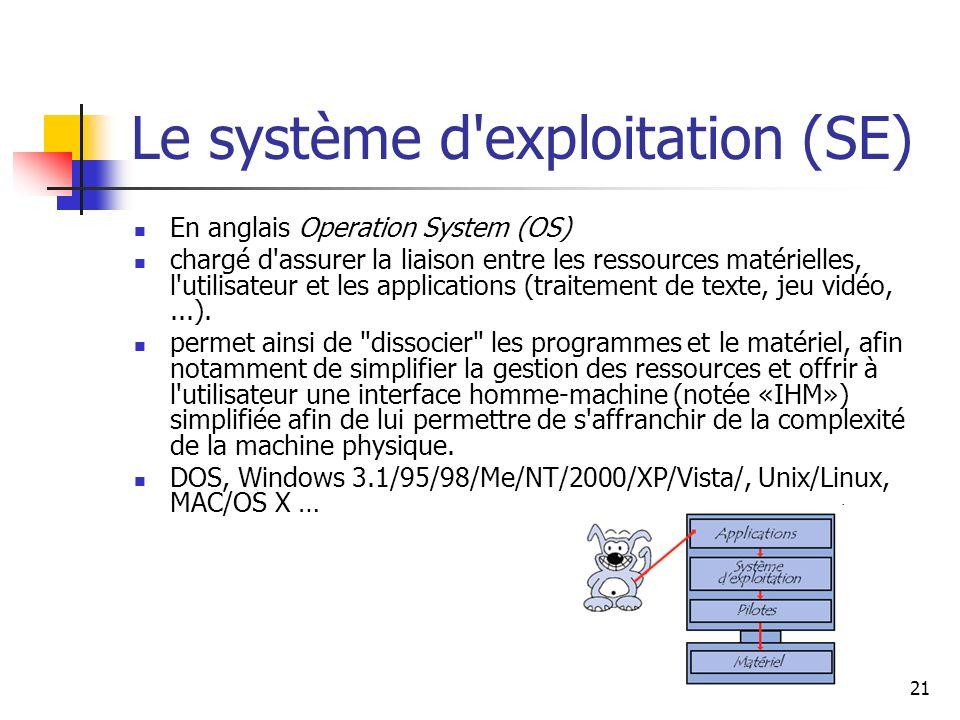 21 Le système d'exploitation (SE) En anglais Operation System (OS) chargé d'assurer la liaison entre les ressources matérielles, l'utilisateur et les