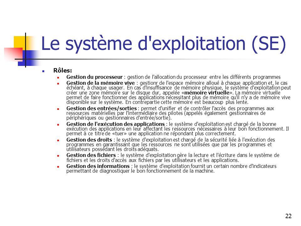22 Le système d'exploitation (SE) Rôles: Gestion du processeur : gestion de l'allocation du processeur entre les différents programmes Gestion de la m