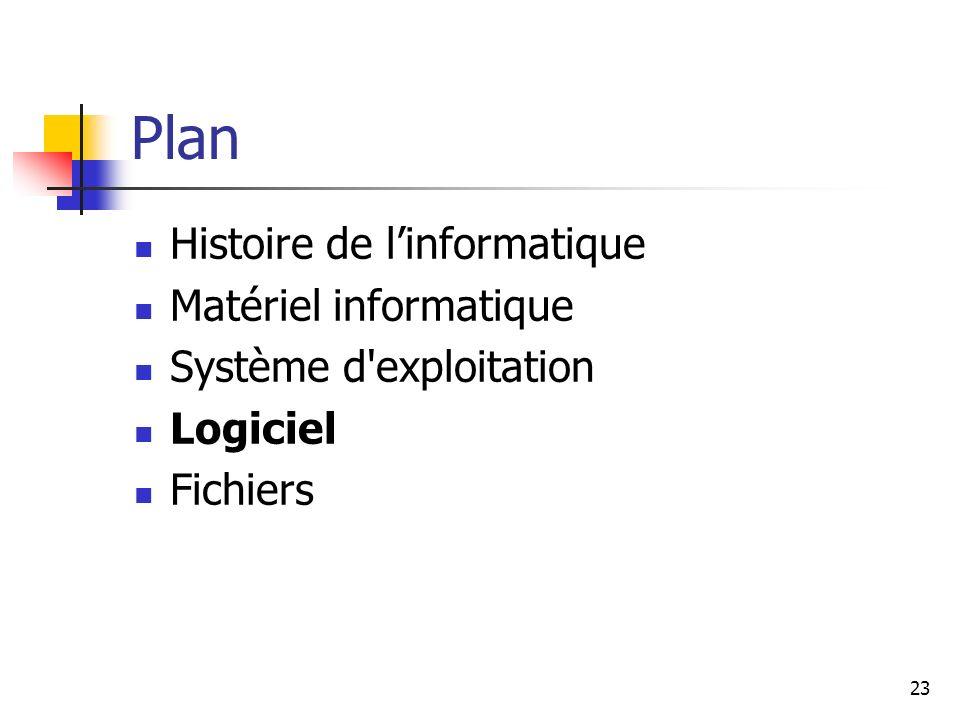 23 Plan Histoire de linformatique Matériel informatique Système d'exploitation Logiciel Fichiers