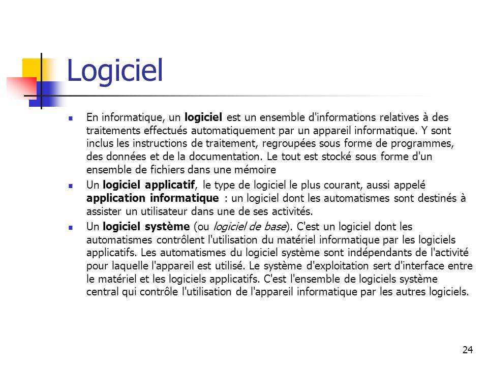 Logiciel En informatique, un logiciel est un ensemble d'informations relatives à des traitements effectués automatiquement par un appareil informatiqu