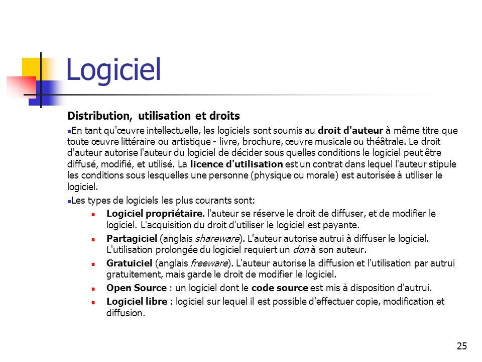 Logiciel Distribution, utilisation et droits En tant qu'œuvre intellectuelle, les logiciels sont soumis au droit d'auteur à même titre que toute œuvre