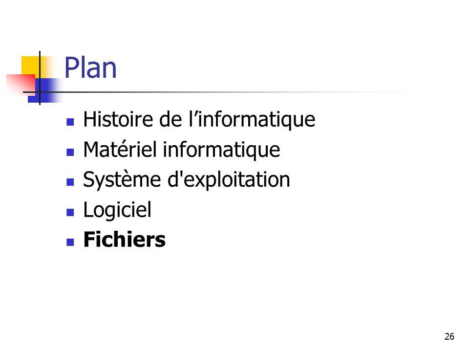 26 Plan Histoire de linformatique Matériel informatique Système d'exploitation Logiciel Fichiers