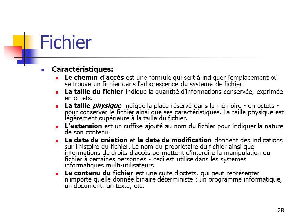 28 Fichier Caractéristiques: Le chemin d'accès est une formule qui sert à indiquer l'emplacement où se trouve un fichier dans l'arborescence du systèm