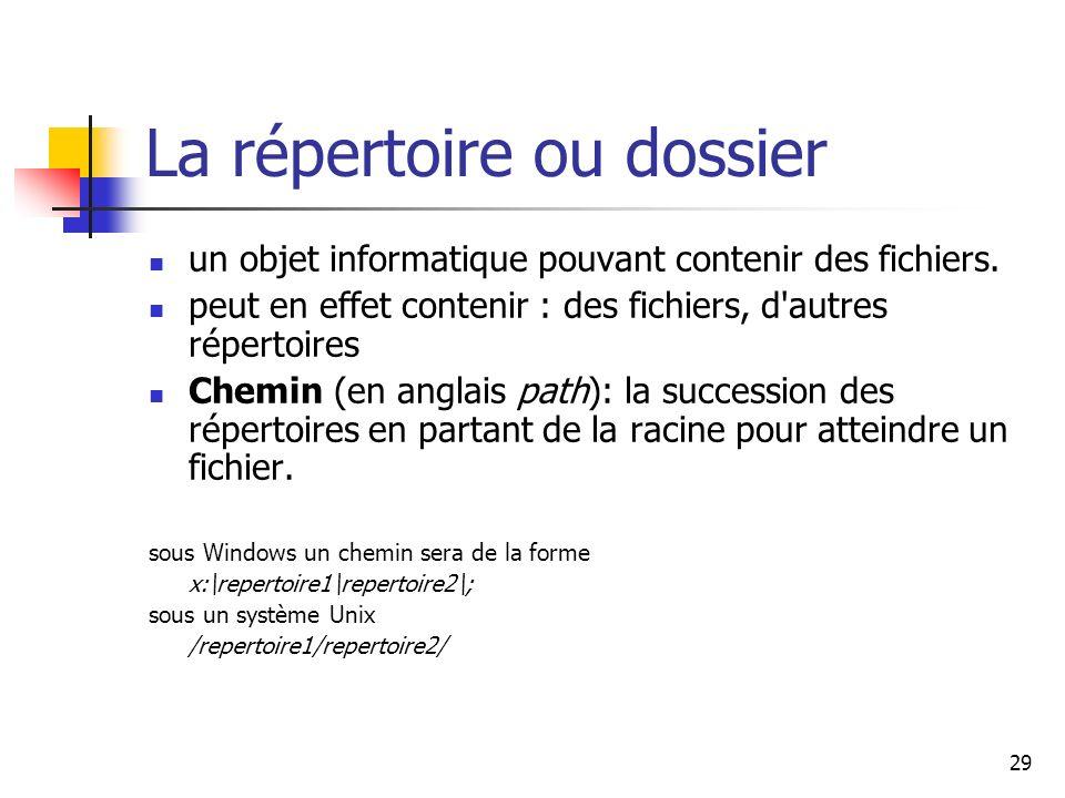 29 La répertoire ou dossier un objet informatique pouvant contenir des fichiers. peut en effet contenir : des fichiers, d'autres répertoires Chemin (e