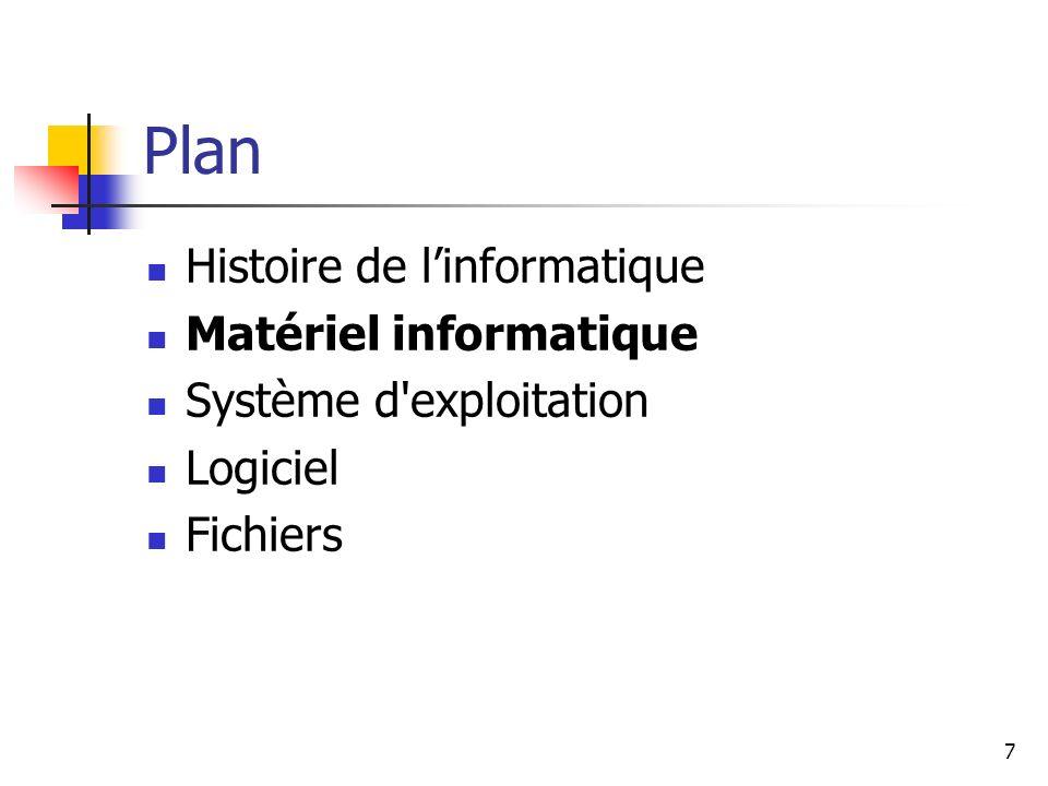 7 Plan Histoire de linformatique Matériel informatique Système d'exploitation Logiciel Fichiers