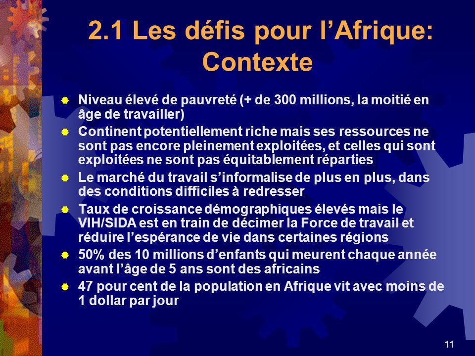 11 2.1 Les défis pour lAfrique: Contexte Niveau élevé de pauvreté (+ de 300 millions, la moitié en âge de travailler) Continent potentiellement riche