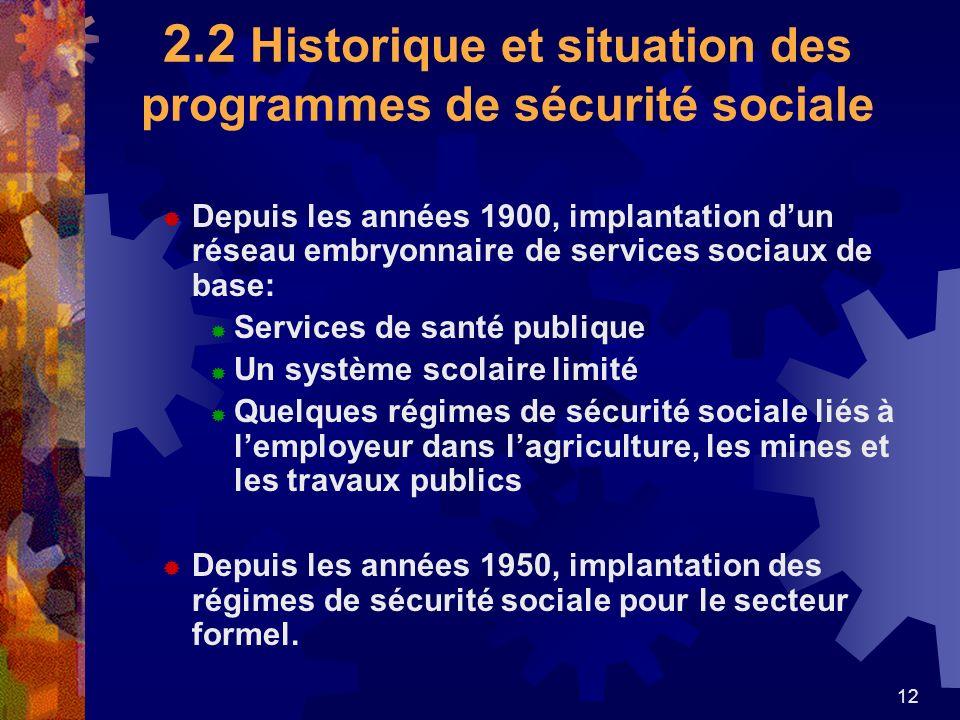 12 2.2 Historique et situation des programmes de sécurité sociale Depuis les années 1900, implantation dun réseau embryonnaire de services sociaux de