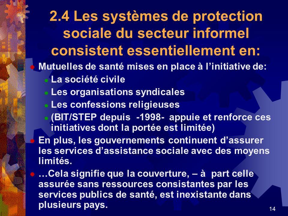 14 2.4 Les systèmes de protection sociale du secteur informel consistent essentiellement en: Mutuelles de santé mises en place à linitiative de: La so