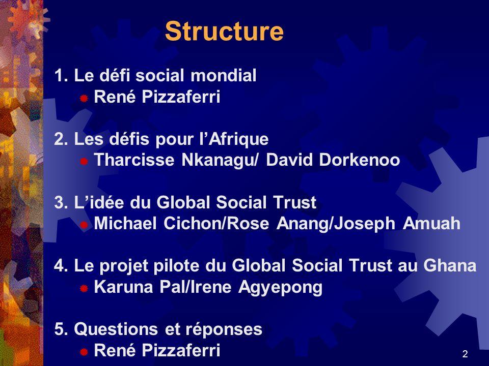 2 Structure 1. Le défi social mondial René Pizzaferri 2. Les défis pour lAfrique Tharcisse Nkanagu/ David Dorkenoo 3. Lidée du Global Social Trust Mic