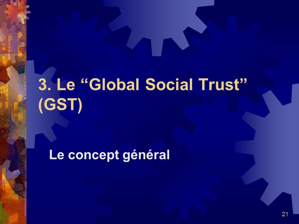 21 3. Le Global Social Trust (GST) Le concept général