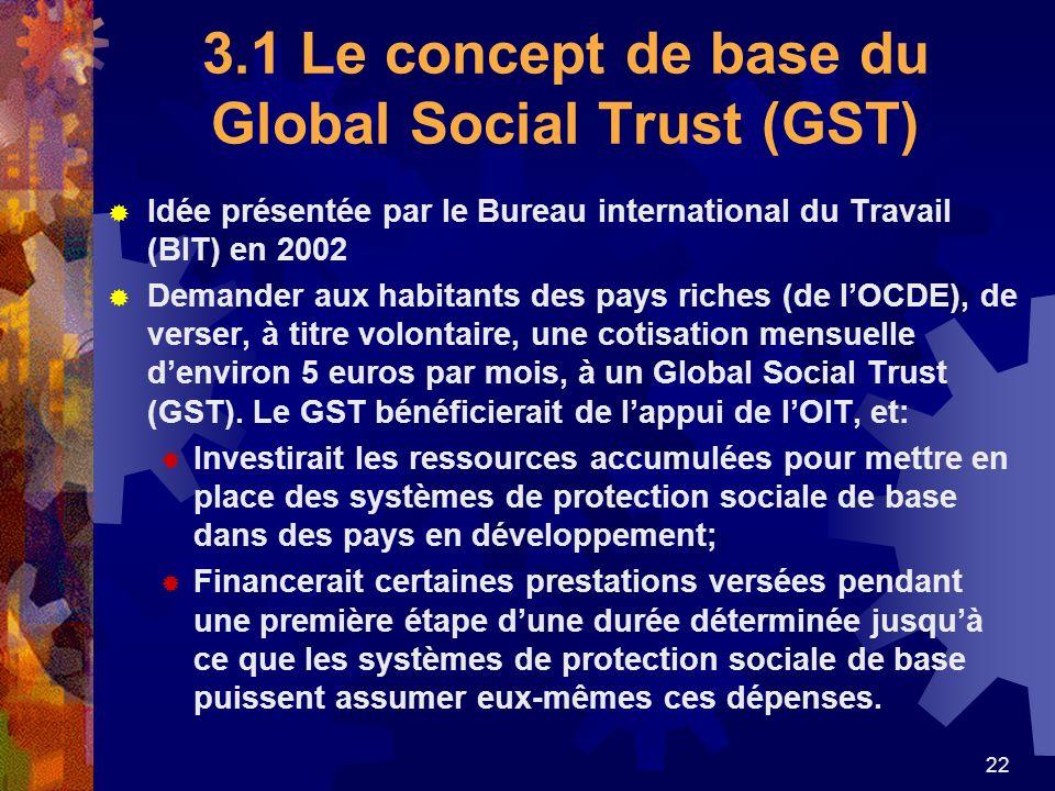 22 3.1 Le concept de base du Global Social Trust (GST) Idée présentée par le Bureau international du Travail (BIT) en 2002 Demander aux habitants des