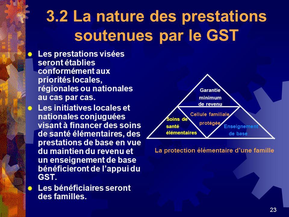 23 3.2 La nature des prestations soutenues par le GST Les prestations visées seront établies conformément aux priorités locales, régionales ou nationa