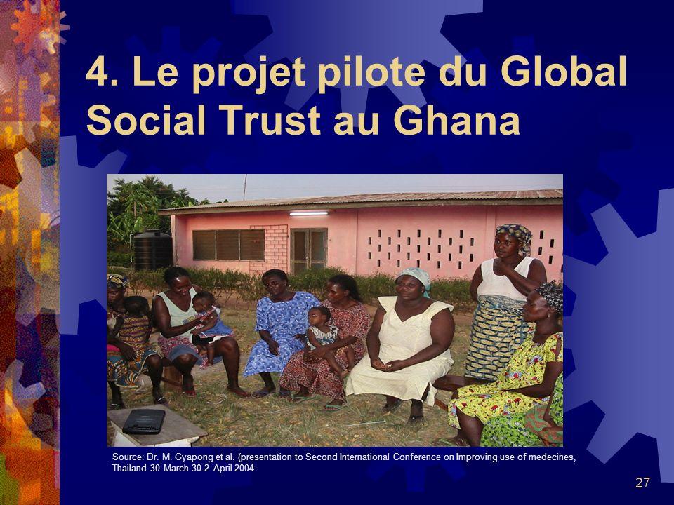 27 4. Le projet pilote du Global Social Trust au Ghana Source: Dr. M. Gyapong et al. (presentation to Second International Conference on Improving use