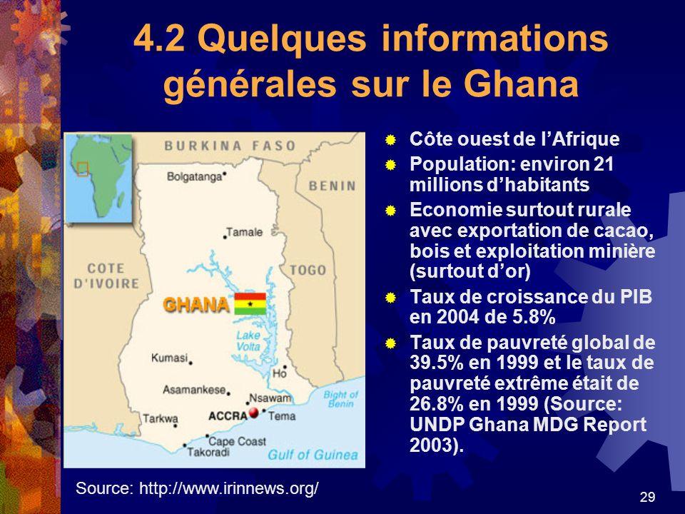 29 4.2 Quelques informations générales sur le Ghana Côte ouest de lAfrique Population: environ 21 millions dhabitants Economie surtout rurale avec exp