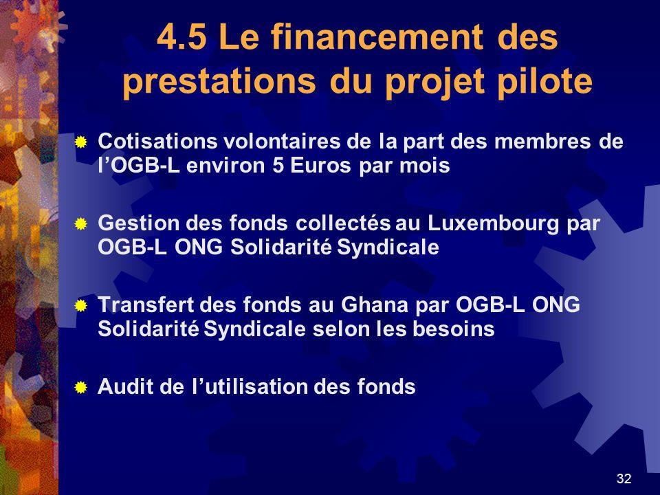 32 4.5 Le financement des prestations du projet pilote Cotisations volontaires de la part des membres de lOGB-L environ 5 Euros par mois Gestion des f