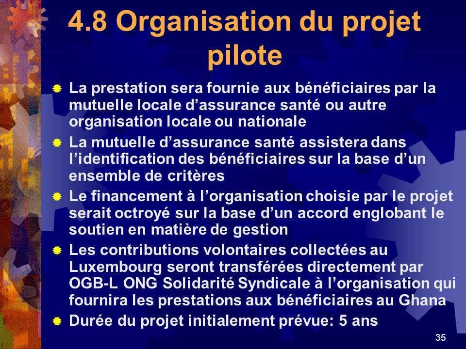 35 4.8 Organisation du projet pilote La prestation sera fournie aux bénéficiaires par la mutuelle locale dassurance santé ou autre organisation locale