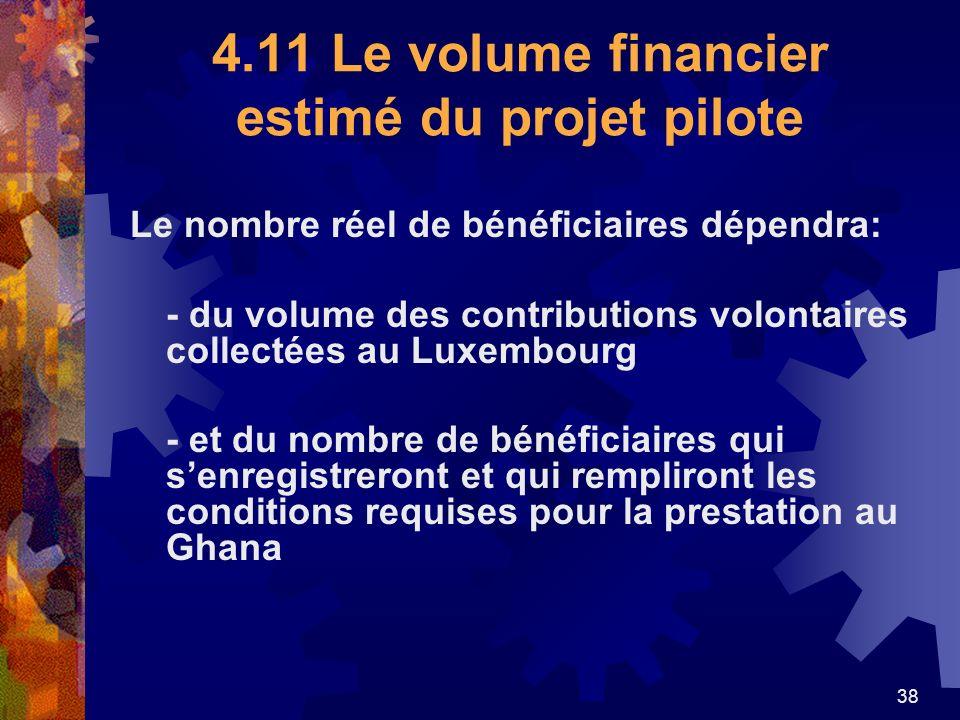38 4.11 Le volume financier estimé du projet pilote Le nombre réel de bénéficiaires dépendra: - du volume des contributions volontaires collectées au