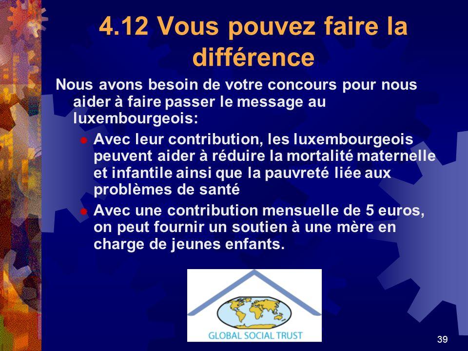 39 4.12 Vous pouvez faire la différence Nous avons besoin de votre concours pour nous aider à faire passer le message au luxembourgeois: Avec leur con