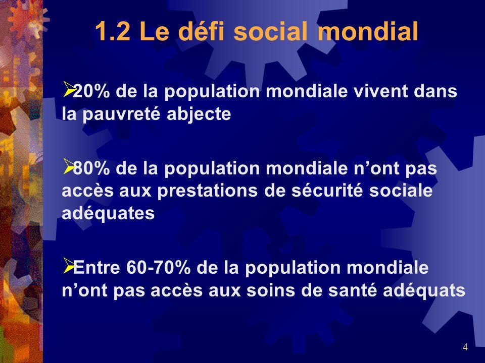4 20% de la population mondiale vivent dans la pauvreté abjecte 80% de la population mondiale nont pas accès aux prestations de sécurité sociale adéqu
