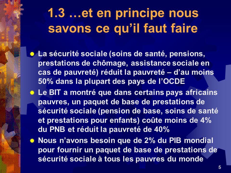 5 1.3 …et en principe nous savons ce quil faut faire La sécurité sociale (soins de santé, pensions, prestations de chômage, assistance sociale en cas