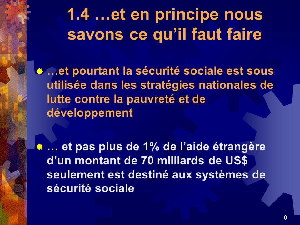 6 1.4 …et en principe nous savons ce quil faut faire …et pourtant la sécurité sociale est sous utilisée dans les stratégies nationales de lutte contre