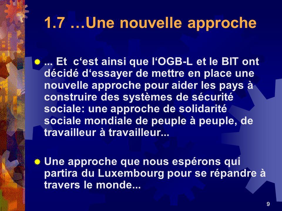 9 1.7 …Une nouvelle approche... Et cest ainsi que lOGB-L et le BIT ont décidé dessayer de mettre en place une nouvelle approche pour aider les pays à